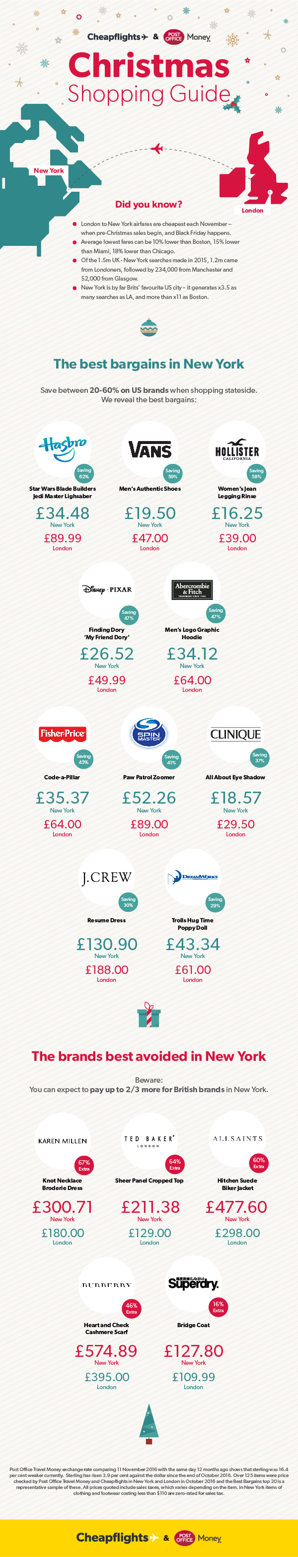 Christmas shopping guide 2016 post office money - Can you cash a cheque at the post office ...